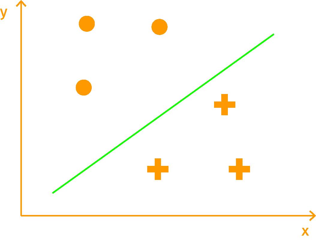 DGCN_Klassifizierung-01