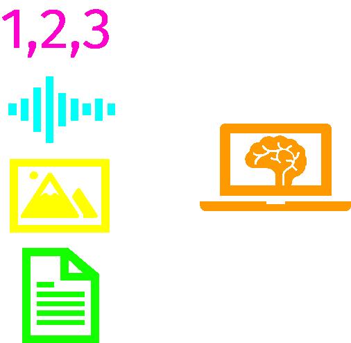 Mustererkennung in Bild-, Text-, Audio- und numerischen Daten: