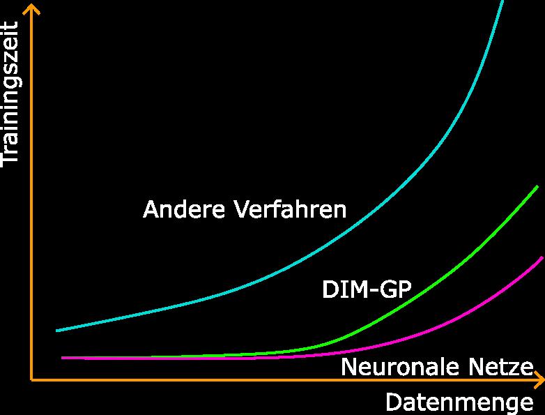 DGCN_big_data-02